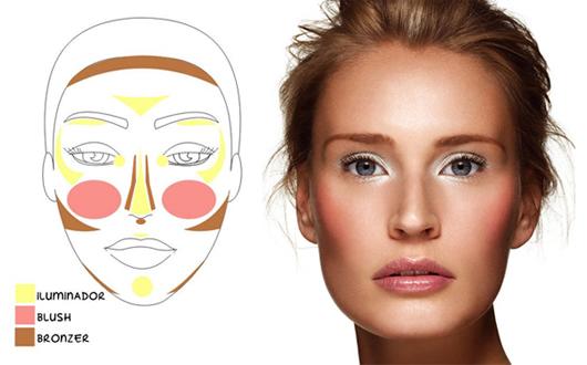 Uso de iluminadores na maquiagem